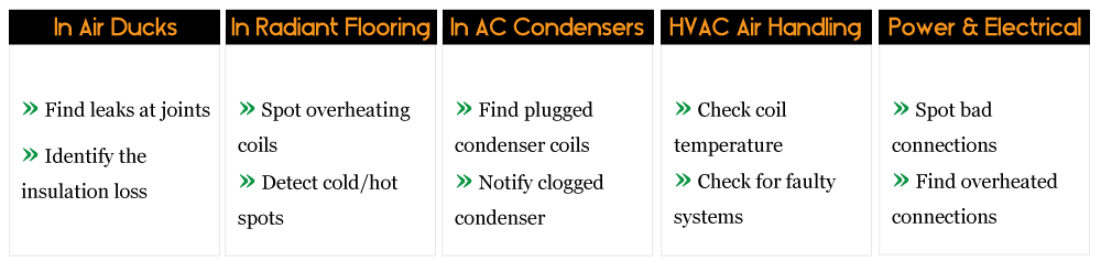 Thermal Imaging Cameras for HVAC