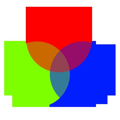 color modes