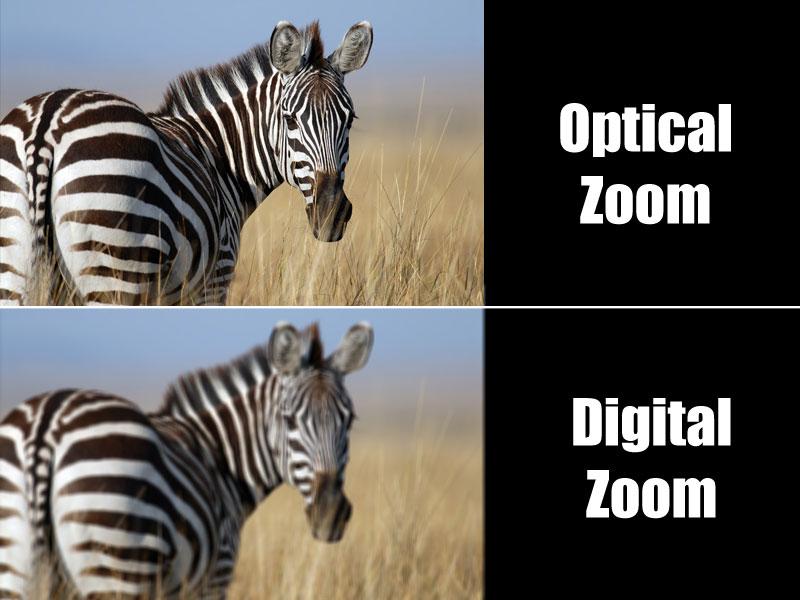 optical or digital zoom