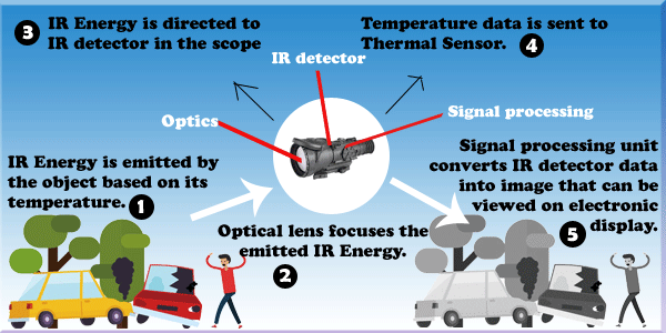 how-thermal-scope-works-imag