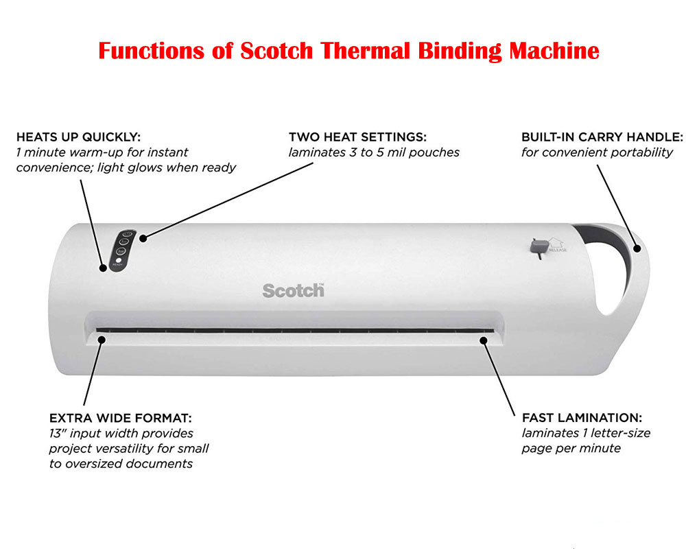 Scotch Thermal binding