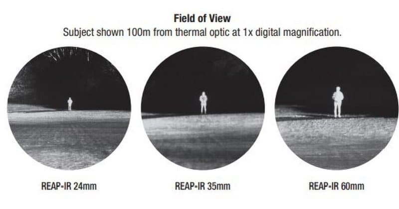 trijicon field of view